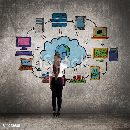 Rear view of a businesswoman drawing a cloud service network diagram.
