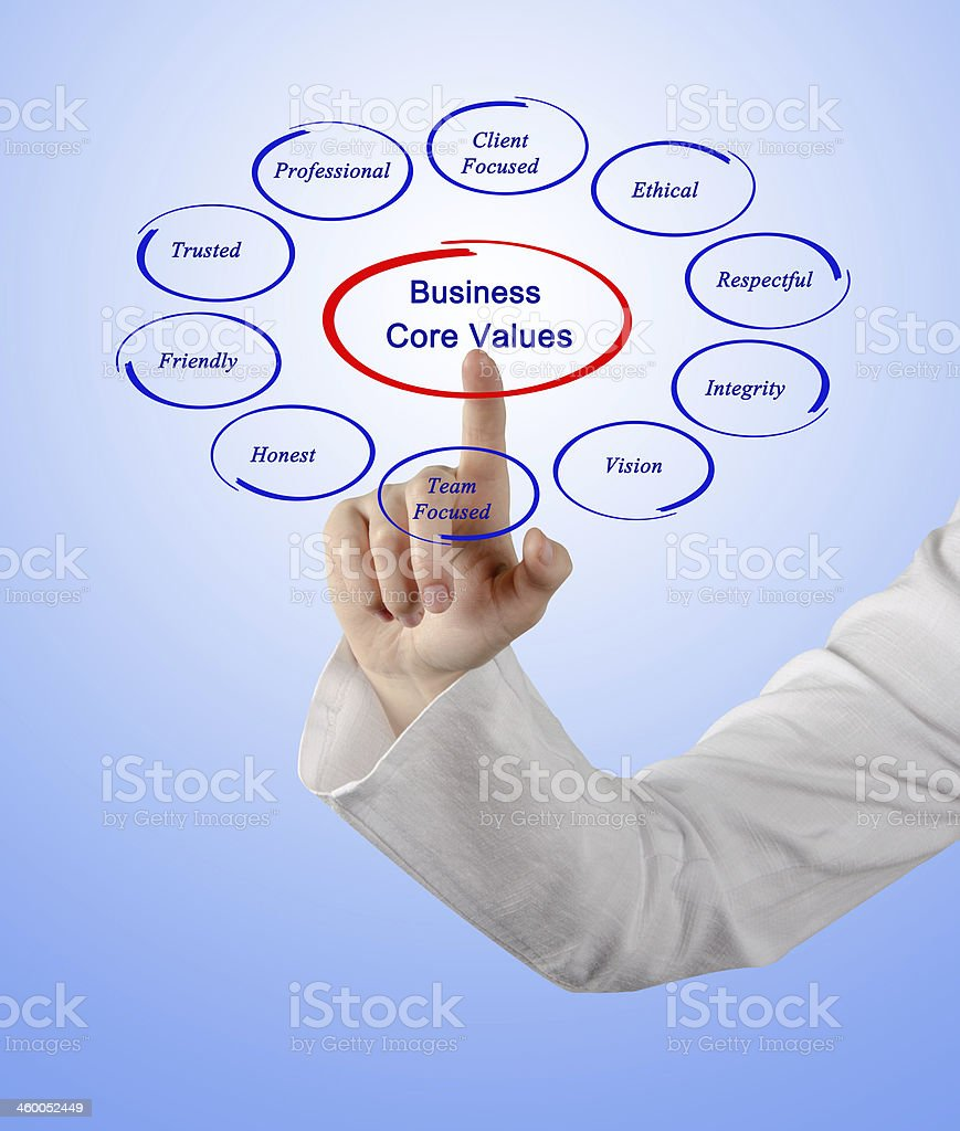 Businesswoman points to business core values on touch screen stock photo