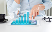 istock Businesswoman using tablet pc analyzing sales data and economic growth graph chart 1213499299