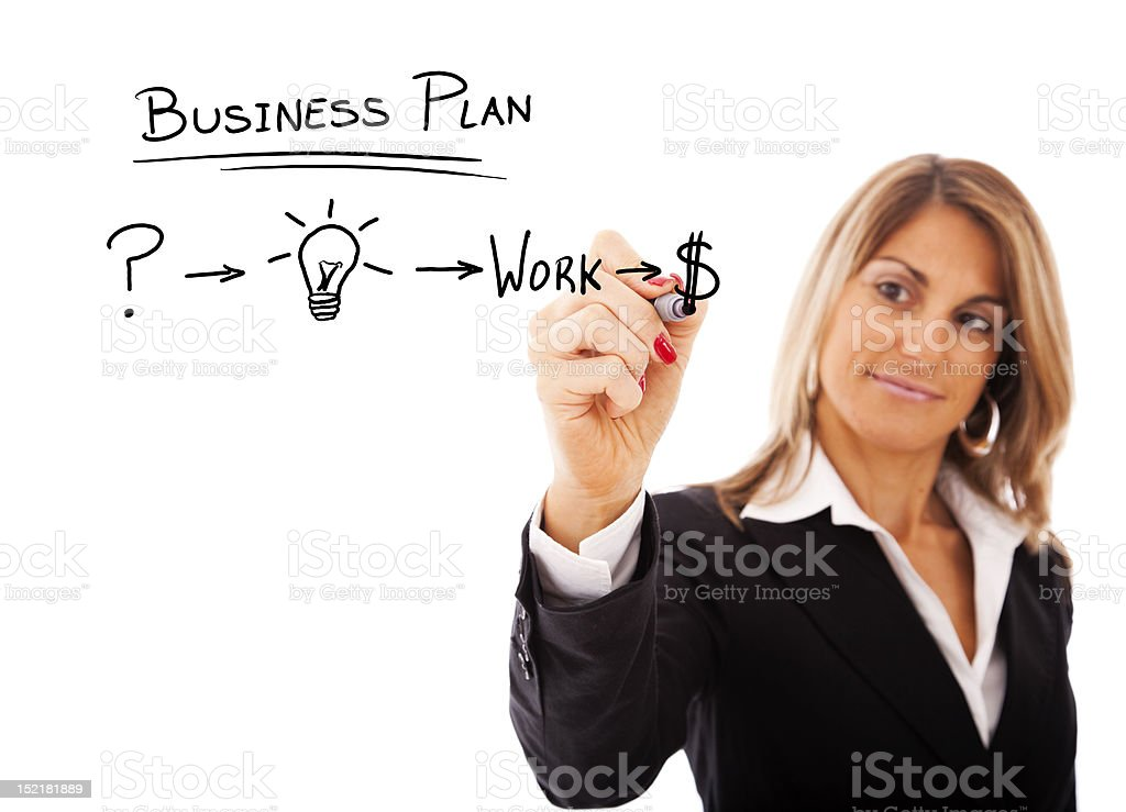 Businesswoman with ideas for success royalty-free stock photo