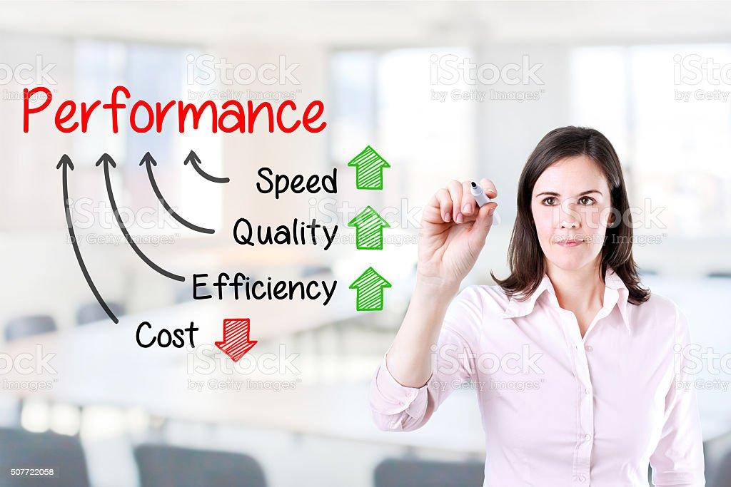 Businesswoman writing performance concept. stock photo