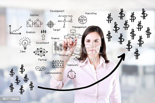 istock Businesswoman writing profit business process. 507718500