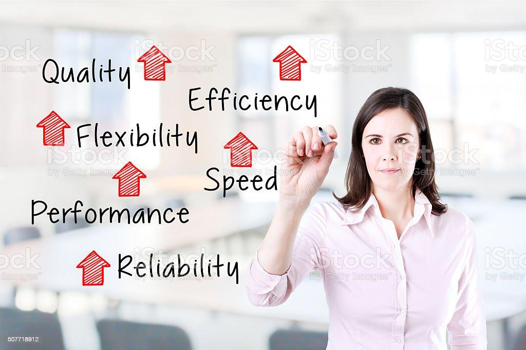 Donna d'affari di scrittura crescente affidabilità, efficienza, qualità, flessibilità, prestazioni e la velocità. - foto stock
