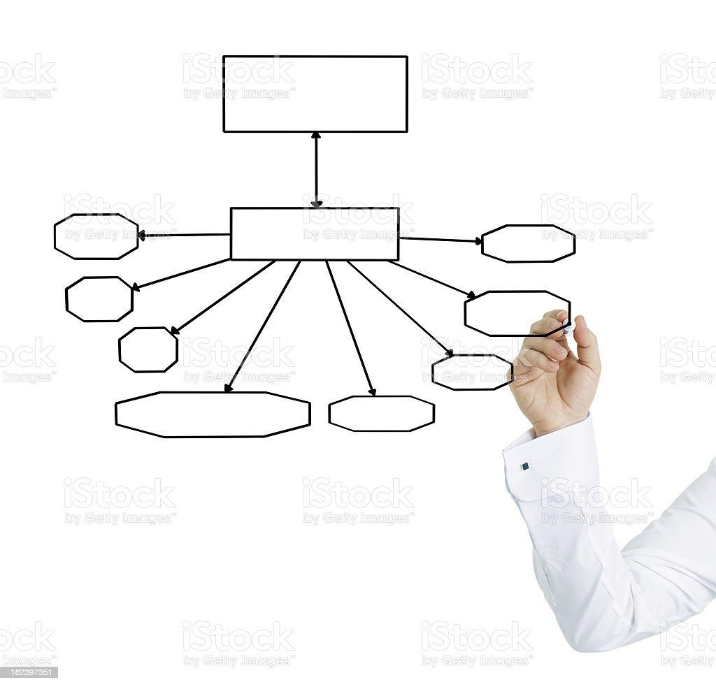businesswomen drawing empty organization chart stock photo | istock