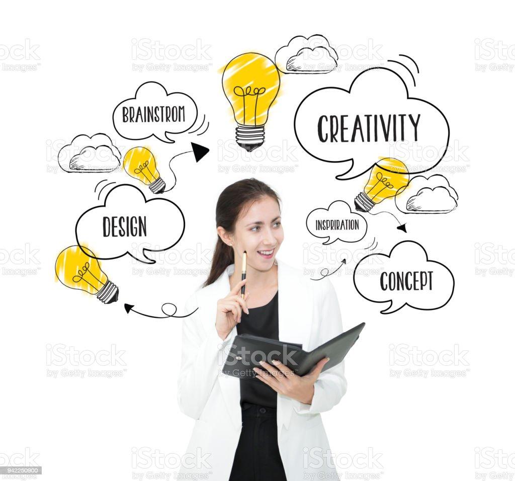 Unternehmerinnen mit Glühbirne denken. Konzept für neue Ideen mit Innovation und Kreativität. – Foto
