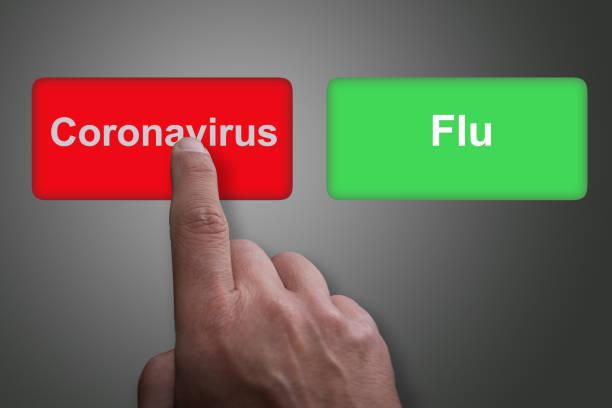 Tasten mit geschriebenen Coronavirus und Grippe und Zeigefinger, auf einem grauen Farbverlauf Hintergrund, auf infiziert – Foto