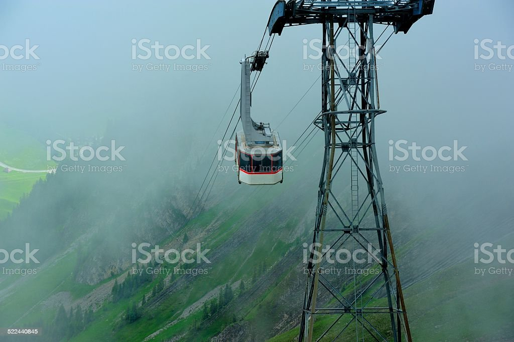 cable car of the Brienzer Rothorn scenic area 01 stock photo