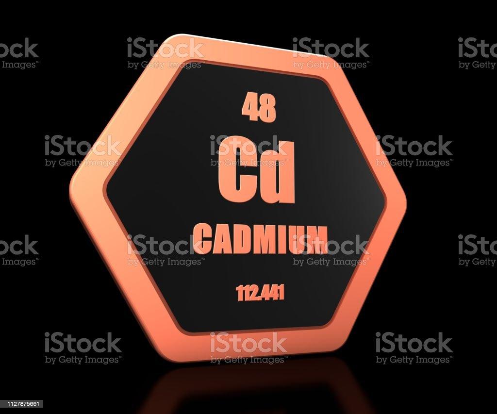 Cadmium Chemical Element Periodic Table Symbol 3d Render ...