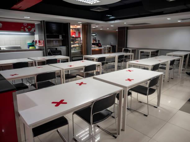Cafeteria or canteen in social distancing period x marks or no sign picture id1253420006?b=1&k=6&m=1253420006&s=612x612&w=0&h=uah2q wkklx vipuz vf8qrtqzg9txcna1fn3ivwoqo=