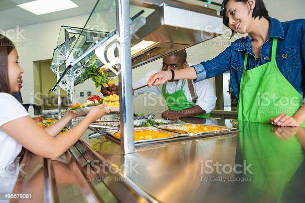 Cafeteria workers serving healthy food options to students in line picture id498579061?b=1&k=6&m=498579061&s=612x612&h=xb re5zqtldnfh9zzfvt6fts xf su2qm1sdr9yp288=