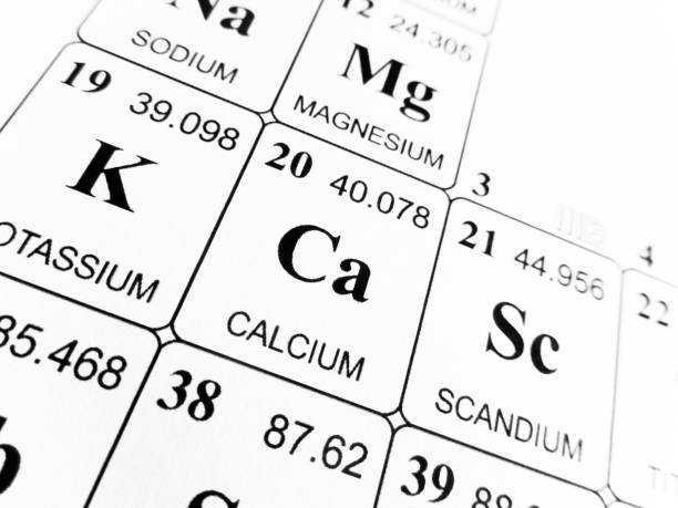Royalty free atomic number of calcium pictures images and stock periodic table stock photo atomic number of calcium pictures images and stock photos urtaz Images
