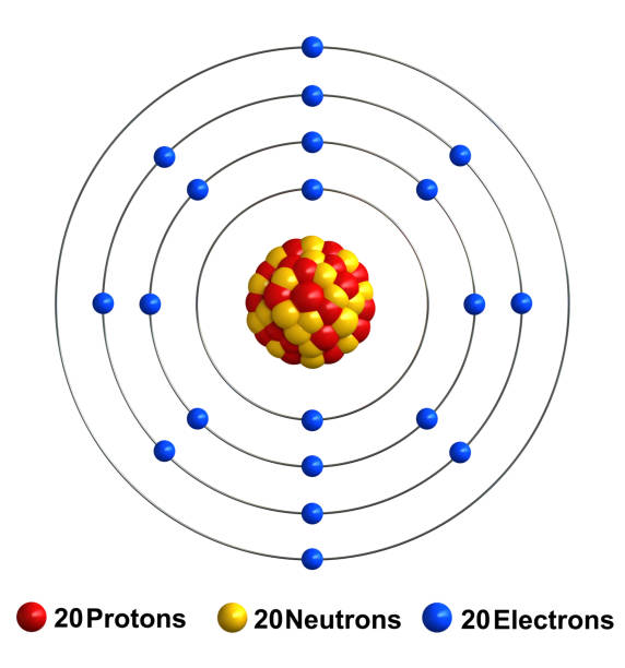 Royalty Free Calcium Atom Pictures Images And Stock Photos Istock