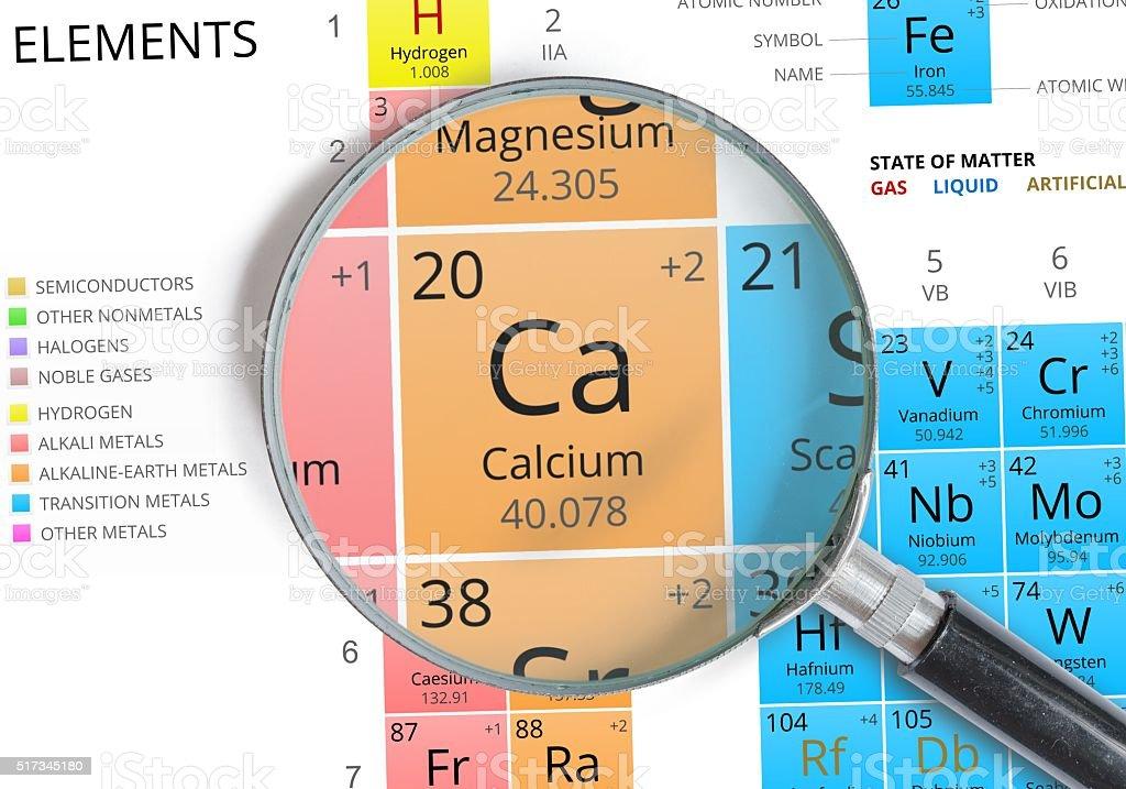 Calcium Symbol Ca Element Of The Periodic Table Zoomed Stock Photo