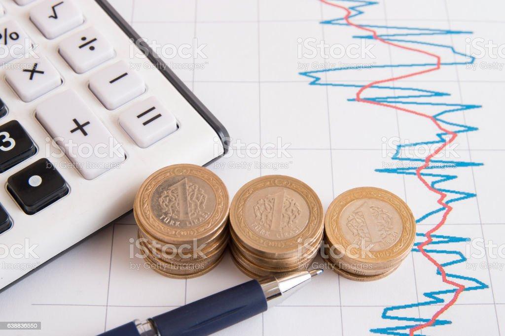 calculator and Turkish lira stack on the graphic stock photo