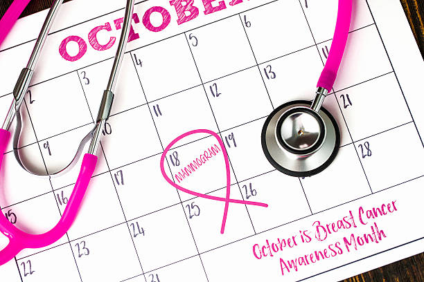 calendar with reminder for mammogram and breast cancer awareness - month stock photos and pictures