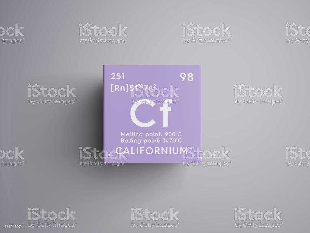 Californium actinoids chemical element of mendeleevs periodic californium actinoids chemical element of mendeleevs periodic table royalty free stock photo gamestrikefo Images