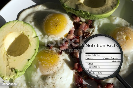 Pancetta and eggs Nutrition