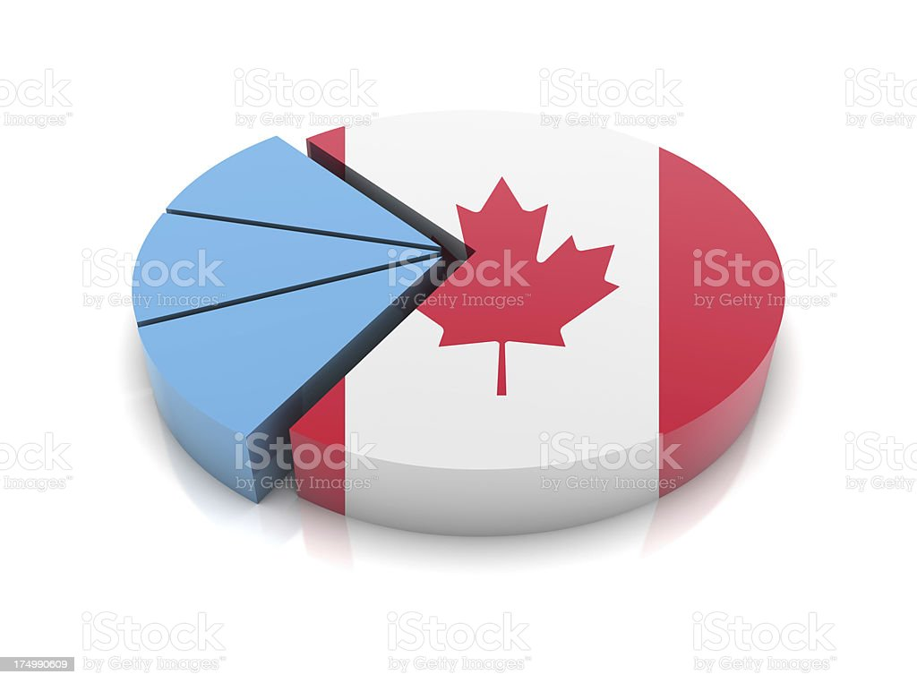 Canada Flag on Pie Chart stock photo