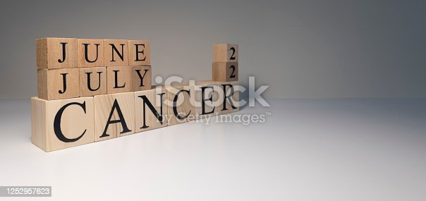 810006098 istock photo Cancer word on wooden cubes on white background. 1252957623
