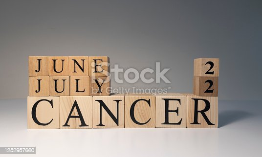 810006098 istock photo Cancer word on wooden cubes on white background. 1252957660