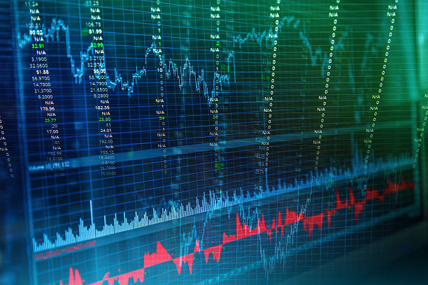 candle stick graph chart of stock market investment trading - new york stock exchange stock pictures, royalty-free photos & images