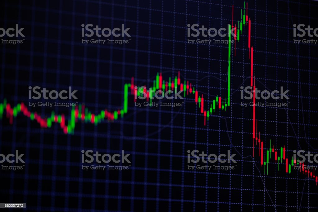 Candle stick graph chart with indicator showing bullish point or bearish point, up trend or down trend of price of stock market or stock exchange trading, investment concept. stock photo
