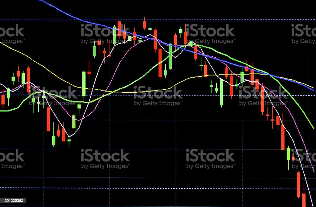Candlestick chart patterns downtrend ,Stock Market stock photo