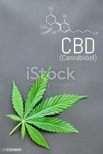 istock CBD cannabis formula. CBD oil cannabis extract, medical hemp concept 1132859690