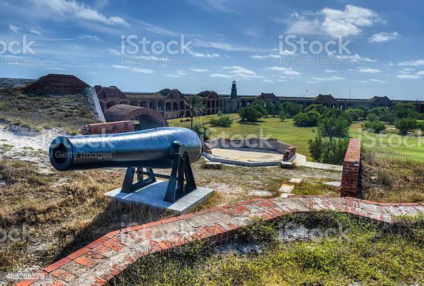 Cannon in fort jefferson florida picture id465288279?b=1&k=6&m=465288279&s=612x612&h=ymup05xiepdcfgu3 uxbv p6gnuwu2cntplcm c wvi=