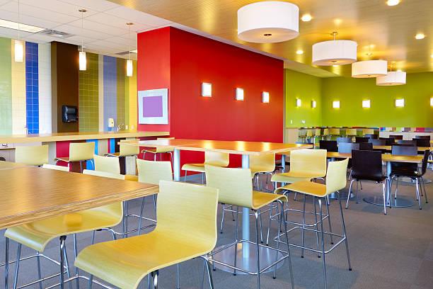 Canteen restaurant picture id170456204?b=1&k=6&m=170456204&s=612x612&w=0&h=cbq9spbbbfsudhywrqsyuofehhhvj6jahyqyn o2s7k=
