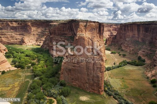 Picture of Canyon de Chelly national monument in Arizona.