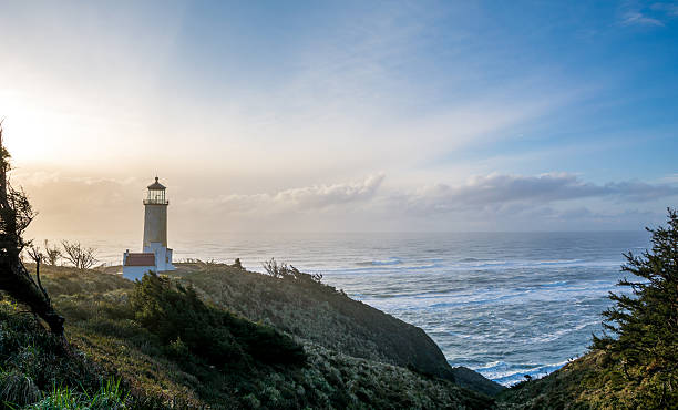 Cape Disappointment – Foto