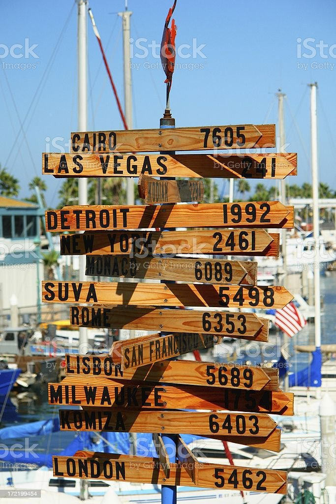 Capital Cities Mileage Sign stock photo