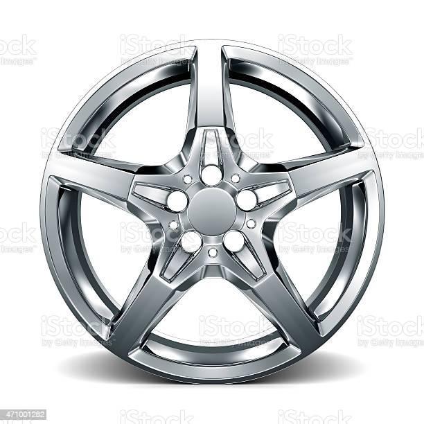 Car alloy rim on white background picture id471001282?b=1&k=6&m=471001282&s=612x612&h=zt3sfhh1jx ikvam xndu8e97cm0 njwpuohptal1ji=