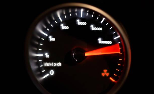 car speedmeter and covid-19 stock photo