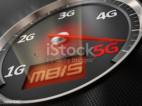 istock Car speedometer 5G 1065846462