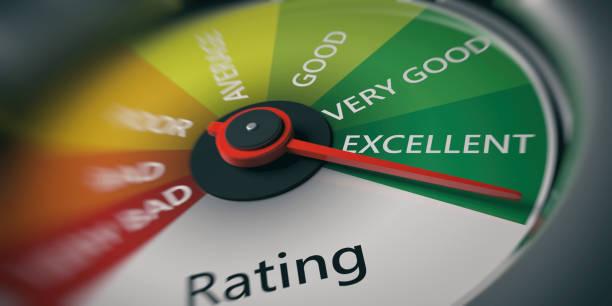 velocímetro do carro, excelente rating close-up. illustrationn 3d - alto descrição geral - fotografias e filmes do acervo