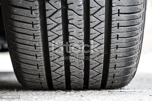 496485590 istock photo Car Tire Tread 482567477