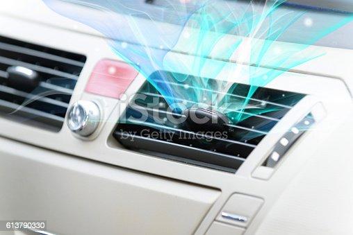695724912istockphoto Car ventilation system 613790330