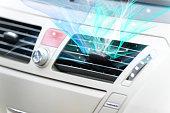 Car ventilation system