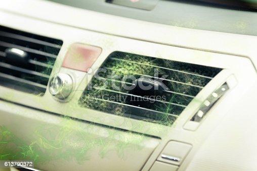 695724912istockphoto Car ventilation system 613790372