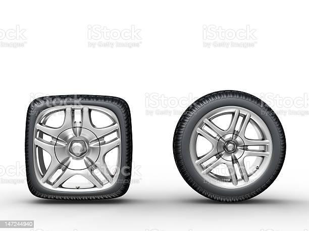 Car wheels picture id147244940?b=1&k=6&m=147244940&s=612x612&h=7oqicja8r1wkmpcwwjt1gzhm0 a0oiwja9wnba6t3js=