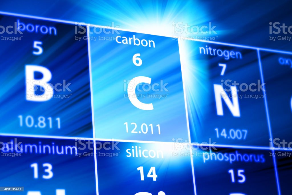 Carbon C Periodic Table royalty-free stock photo