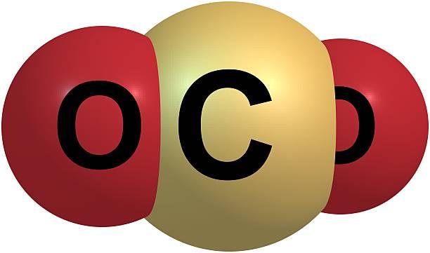 Dwutlenek węgla cząsteczki na białym tle – zdjęcie