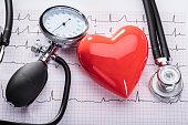 心臓の鼓動と医療機器の心電図