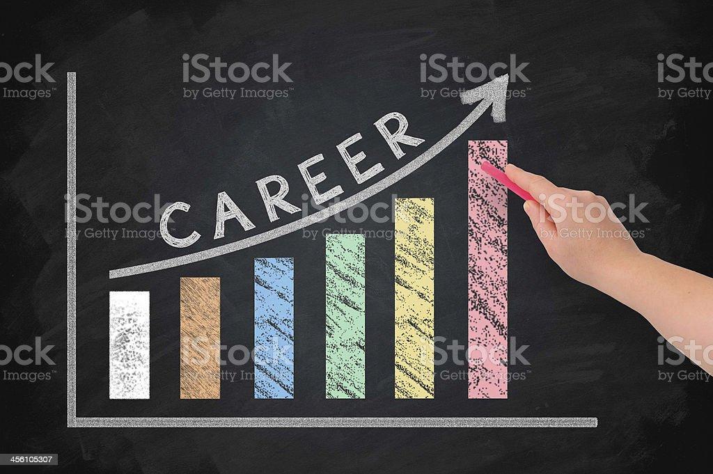 Career on Blackboard stock photo