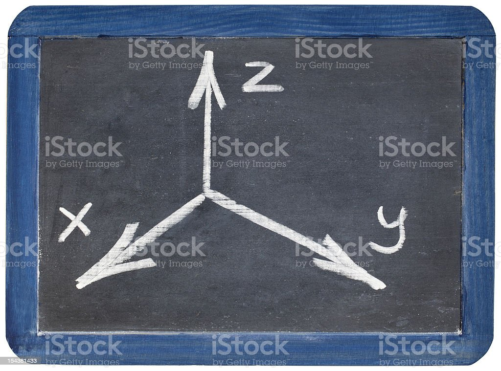 Cartesian coordinates xyz on blackboard royalty-free stock photo