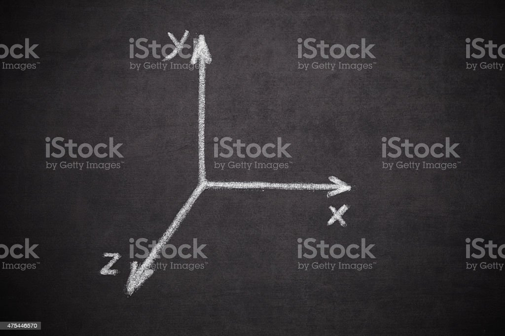 Cartesian coordinates xyz stock photo