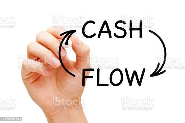 Cash flow arrows business concept picture id1179202814?b=1&k=6&m=1179202814&s=612x612&h=1venbfuawe5rgpe2dnqmgd2gkowo4budxehnili mbc=