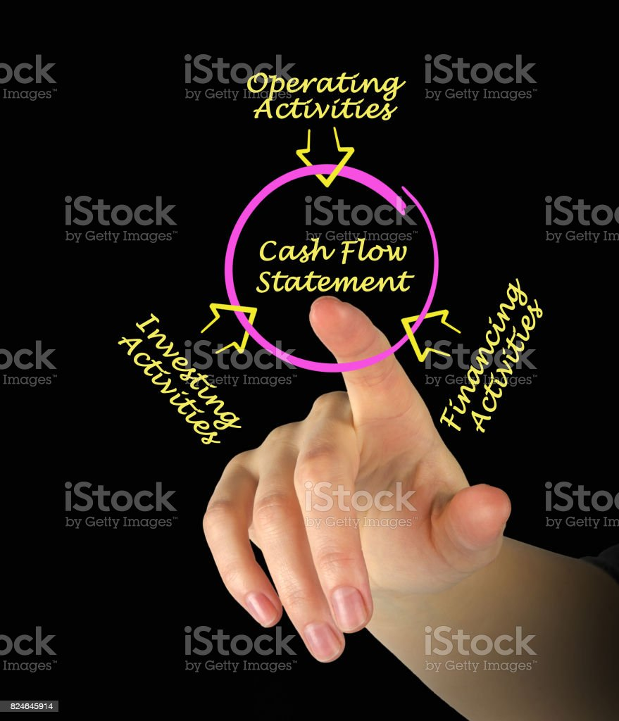 Cash Flow Statement stock photo